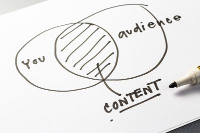 defining your audience message