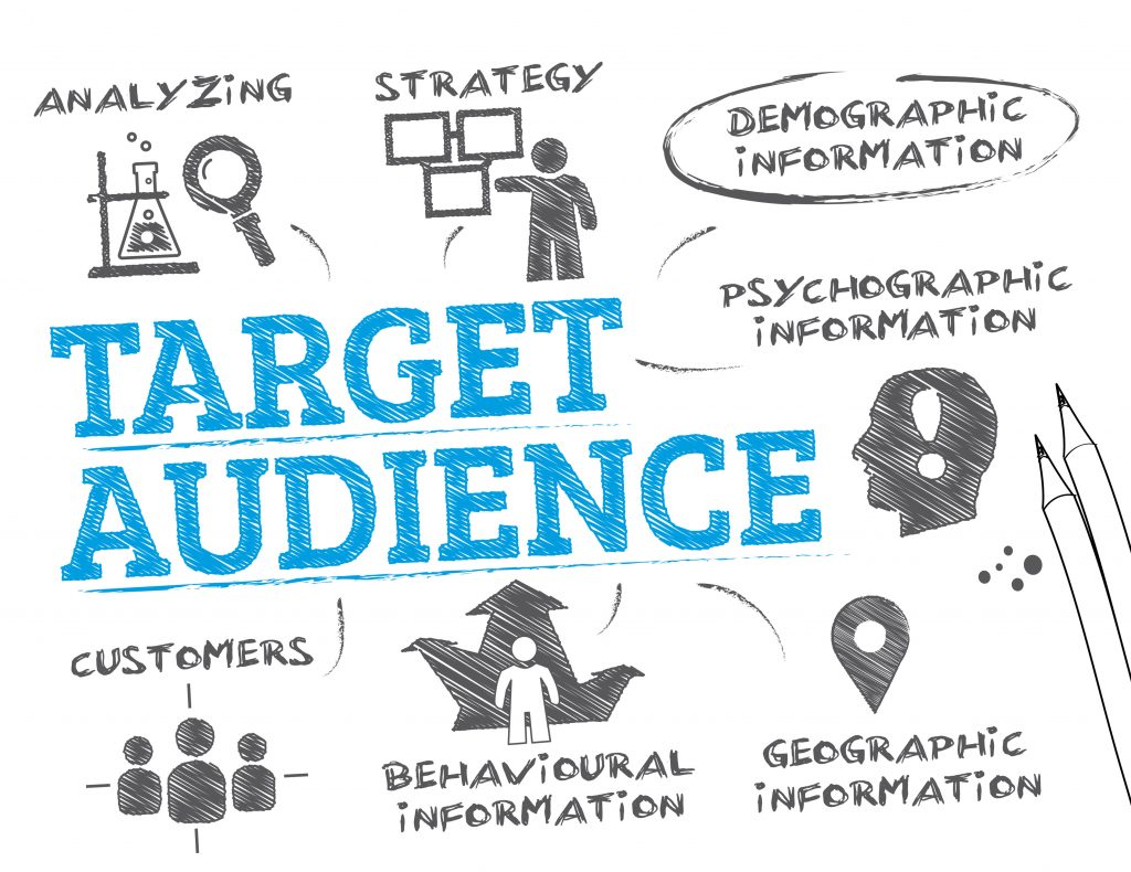 Target Audience concept